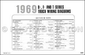 1969 ford f100 wiring diagram 1969 chevrolet impala wiring diagram 1967 ford f100 wiring diagram at Ford Truck Wiring Diagrams