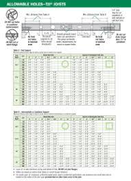 Nordic Floor Joists Hole Chart Nordic Floor Joists Hole Chart Trus Joist Lvl Span Table