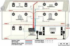 whole house audio system wiring diagram whole whole house wiring diagram images on whole house audio system wiring diagram