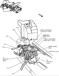 cadillac deville starter relay location  97 cadillac fuse box 1995 cadillac deville fuse box diagram 1994