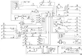 triumph tr4 wiring diagram wiring diagram for you • triumph tr4a wiring diagram 27 wiring diagram images triumph spitfire wiring diagram triumph spitfire wiring diagram