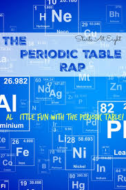 The Periodic Table Rap: Fun Resources for the Periodic Table ...