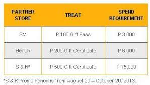 How do i sign up my pnb credit card to the pnb digital app. Bdo Free Gift Certificates Archives Philippine Contests And Promos
