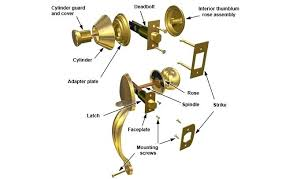 Door Knob Parts Door Knob Parts Door Knob Parts About Remodel