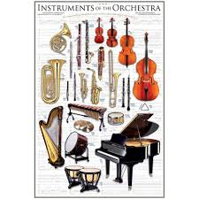 Instruments Of The Orchestra Educational Chart Walmart Com
