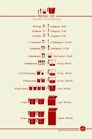 Ml To Cups Conversion Chart 28 Organized Cute Kitchen Conversion Chart