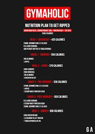 Get Ripped Nutrition Plan Jpg 2 480 X 3 508 Pixels