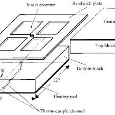 juming tang regents professor phd washington state university figure 1 a schematic diagram of the heating block assembly all dimensions are in