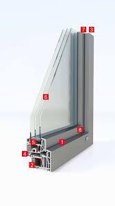 Kunststofffenster Einstellen Anpressdruck
