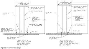 shear wall. figure 1: shearwall test setups shear wall