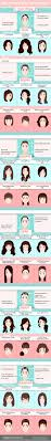 Hairstyle According To My Face 14 Best Images About Face Shapes On Pinterest Oval Face Shapes