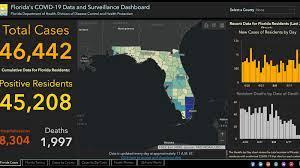 Florida coronavirus data manager was ...