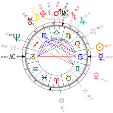 Astrology And Natal Chart Of Gisele Bündchen Born On 1980 07 20