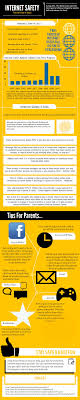 best ideas about internet safety facts internet internet safety tips for kids and teens infographic