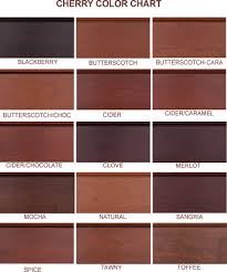 Sherwin Williams Bac Wiping Stain Color Chart Sherwood Bac Wiping Stain Sds Wood
