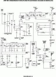 1990 jeep cherokee exhaust diagram 2000 jeep cherokee exhaust 1998 Jeep Cherokee Fuse Diagram jeep cherokee junction fuse box cherokee pinterest cherokee 1990 jeep cherokee exhaust diagram a c electrical troubleshooting 1998 jeep grand cherokee fuse diagram