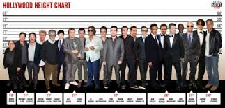 Celebrity Height Chart Tumblr Being Short Tumblr