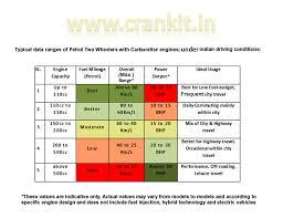 Engine Capacity Cc What Is Engines Capacity Volume