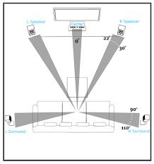 how to arrange your speakers for the best sound com surround soundspeaker arrangement diagram