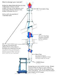 how to install a wood stove chimney through the roof install wood stove pipe installing wood