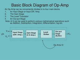 ppt   basic block diagram of op amp powerpoint presentation   id    ppt   basic block diagram of op amp powerpoint presentation   id