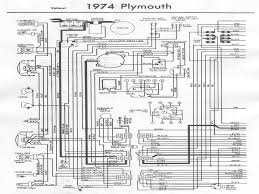 1978 dodge w100 wiring diagram 1974 dodge wiring diagram, 1971 1973 dodge challenger fuse box diagram at 1974 Dodge Dart Wiring Diagram