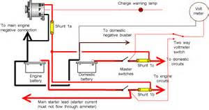 ammeter shunt wiring diagram images shunt motor diagram diagrams dc ammeter shunt wiring diagram circuit and schematic