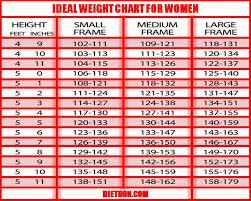 Health Weight Chart Jasonkellyphoto Co
