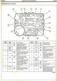 1995 ford taurus fuse diagram wiring diagram libraries 1995 mercedes fuse diagram wiring library1995 ford taurus engine diagram 2001 ford ranger fuse diagram wiring