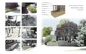Small Picture Gabion Walls Design Classia For Unique Gabion Walls Design Home