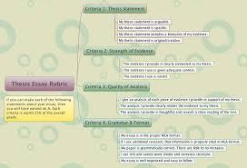 College Essays On Leadership Leadership Essays For College Gbp Belometti