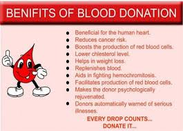 Weight Chart For Giving Blood When Will You Donate Blood Steemit