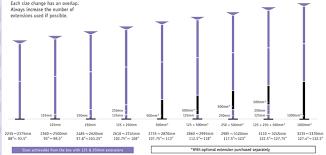 X Pole Height Chart Original Xpole Chart Love Pole Kisses