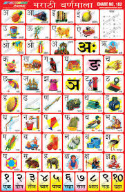 Flowers Images With Names In Marathi