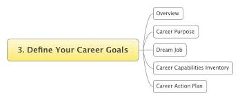 mba prep school digital mba prep school module three define your career goals