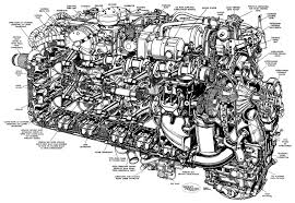 vwvortex com the cutaway exploded view and other such things my favorite aero engine the napier sabre