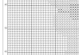 Crib Size Blanket C2c Crochet Pdf Chart Corner To Corner Pattern Written Count Graph No 149