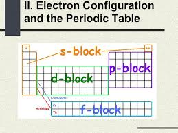The Periodic Law Notes. - ppt video online download