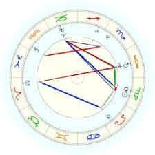 Rafael Nadal Birth Chart Thiem Dominic Astro Databank