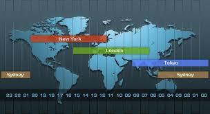 Die meisten börsen beginnen den handel am montag und beenden die handelswoche am freitag, d. Forex Handelszeiten Mez Boersenbericht Panaderia Ruso