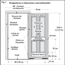 Attractive Porte Entrée Dimensions
