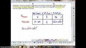 Algebra 1 Lesson 3 6 Problem Solving Using Charts