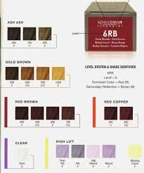 Kenra Color Chart Kenra Guy Tang Color Chart Www Bedowntowndaytona Com