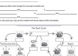 Rock Flow Chart Rock Cycle Flow Chart Worksheet Www Bedowntowndaytona Com