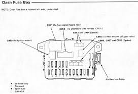 honda civic fuse box diagram image 88 honda civic fuse box 88 wiring diagrams on 1993 honda civic fuse box diagram