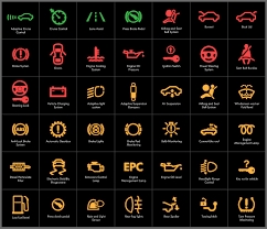 Car Warning Lights Common Car Warning Lights Explained Auto India