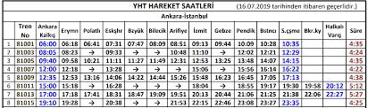 Bilecik Yüksek Hızlı Tren Sefer Saatlerinde Değişiklik ...