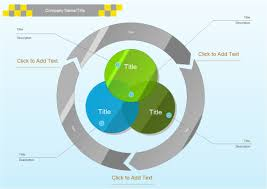 How To Do A Venn Diagram In Powerpoint 3 Circles Venn Diagram Templates And Examples