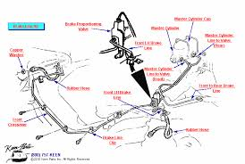 1996 chevrolet suburban wiring diagram on 1996 images free 1977 Corvette Wiring Diagram 1977 corvette front brake line diagram 1996 lincoln town car wiring diagram 1996 chevy cheyenne 2500 bcm schematic 1977 corvette wiring diagram free