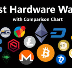 Top 5 Bitcoin Debit Cards With Comparison Chart Steemit